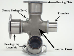 Typical 1710 Universal joint