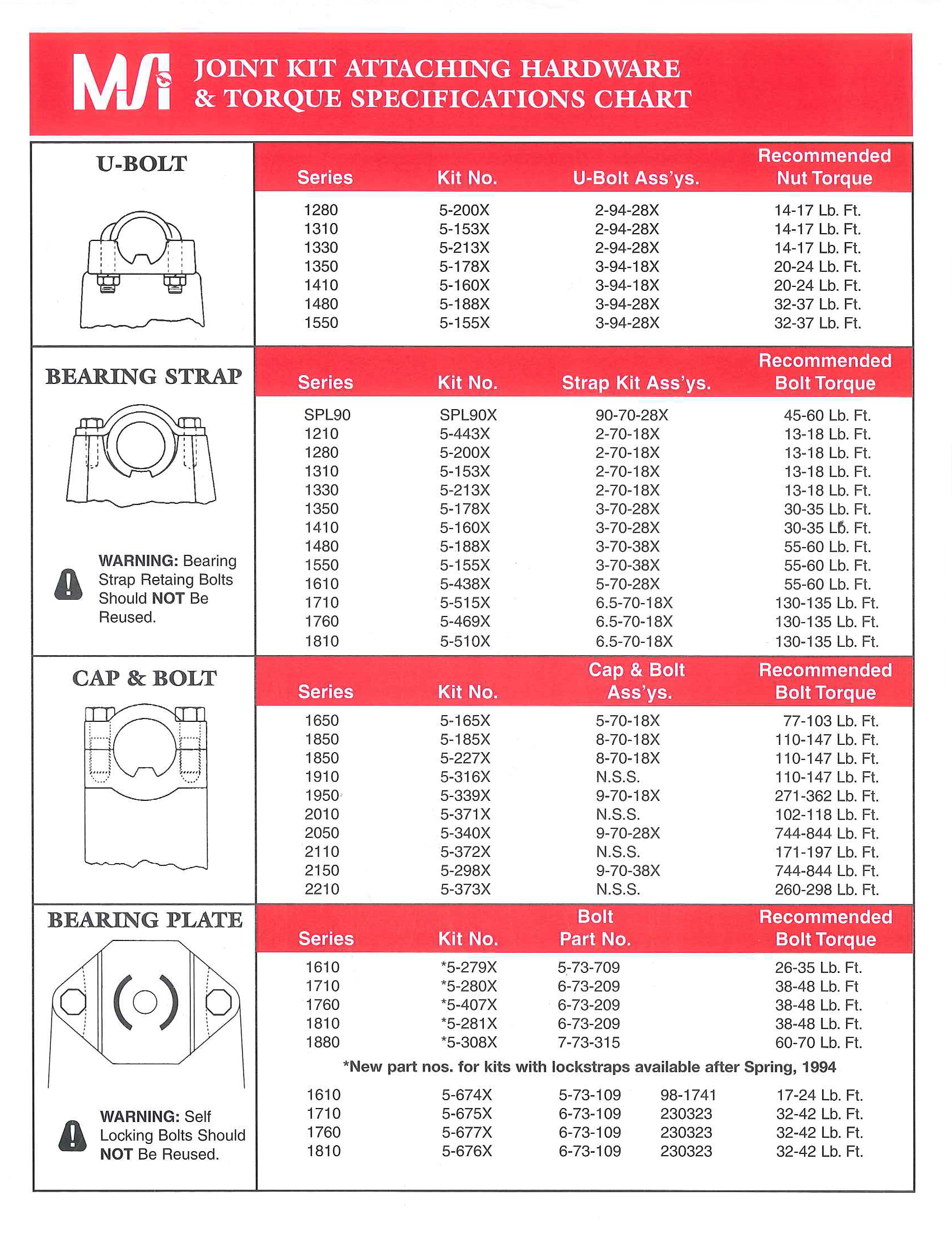 Torque Specifications | Machine Service, Inc